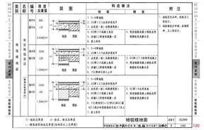 05J909《工程做法》(第四卷_共十卷).pdf