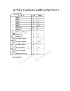 汉字笔顺规则表和笔画名称表及国家规定的汉字笔顺规则.doc
