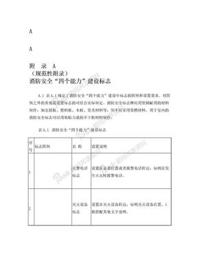 3消防设施标识(图例).doc