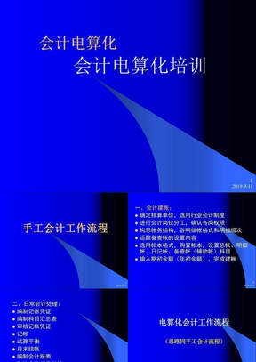 2012会计电算化.ppt
