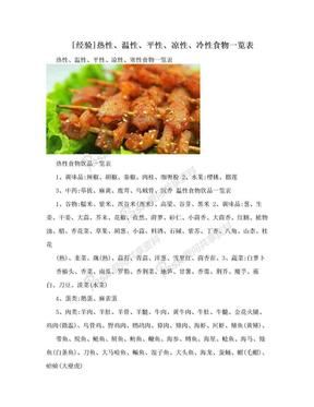 [经验]热性、温性、平性、凉性、冷性食物一览表.doc
