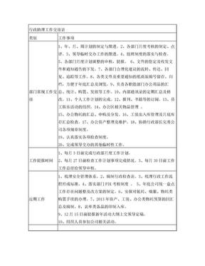 行政工作交接表.doc