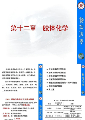 第十二章  胶体化学(定稿).ppt