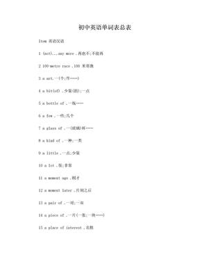 初中英语单词表总表.doc