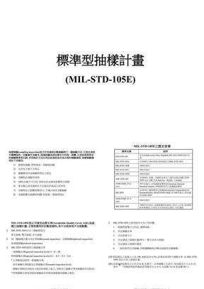 MIL-STD-105E.ppt