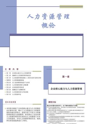 人力资源管理—课件.ppt