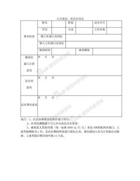 人员调岗、优化申请表.doc