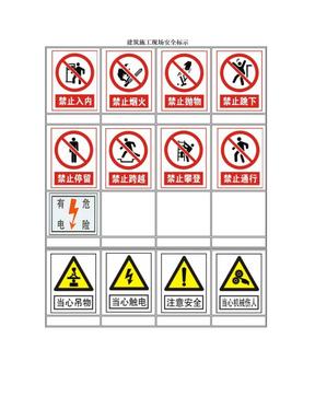 建筑施工现场安全警示牌标示(标志图片).doc