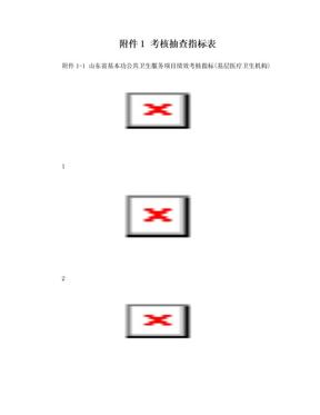 山东省基本公共卫生服务项目绩效考核指标(基层医疗卫生机构考核).doc