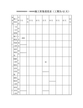装饰装修工程施工进度表(工期为42天).doc