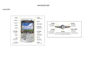 黑莓智能手机8310使用指导说明.doc
