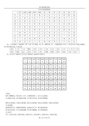 神奇之门看书笔记().doc