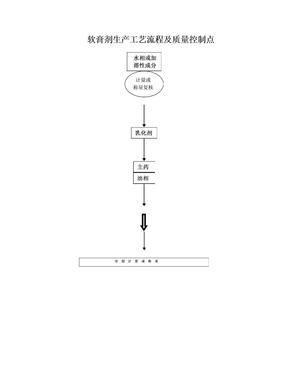 乳膏剂生产工艺流程及质量控制点.doc
