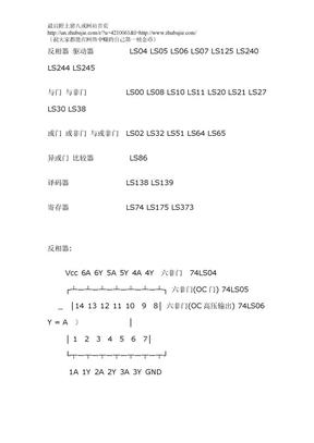 74系列芯片引脚图资料大全.doc