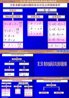 第3章 静态场及其边值问题的解[潘锦].ppt