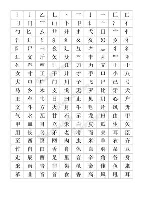 幼儿识字材料-常用汉字偏旁部首.doc