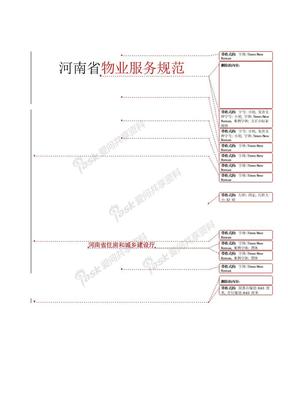 河南省物业服务规范.doc
