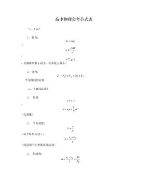 物理必备公式.doc