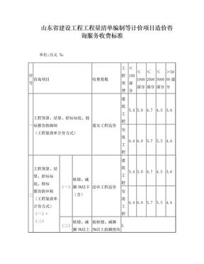 山东省工程造价咨询服务收费标准.doc
