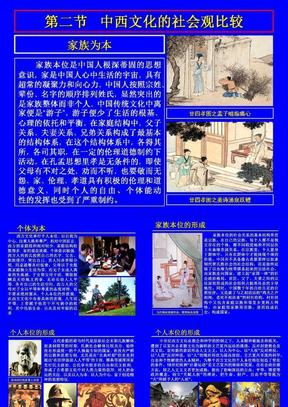中国文化概论·第十五章·第二节 .ppt