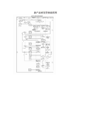 新产品研发管制流程图.doc