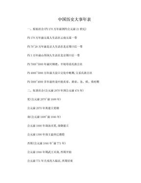 中国历史年代表(附世界历史年代表).doc