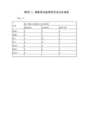 附表三:拟配备本标段的劳动力计划表.doc
