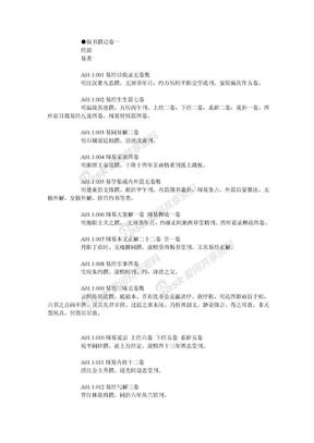 四库简体目录贩书偶记.doc