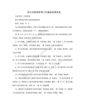 医生对优质护理工作满意度调查表.doc