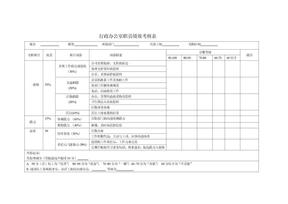行政办公室人员绩效考核表.doc