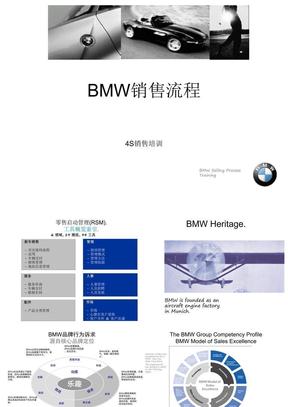 BMW标准销售流程.ppt