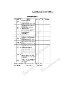 品管部月度绩效考核表.doc