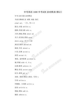 中考英语1600中考词汇表对照表[修订].doc