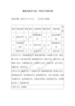 编辑出版学专业排名.doc