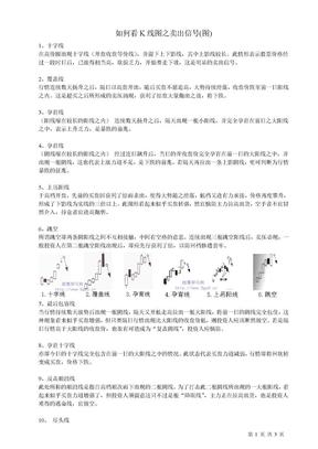 如何看K线图之卖出信号.doc