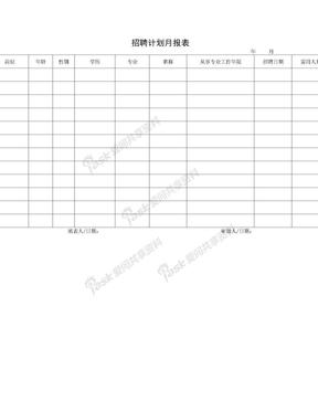 人力资源管理人事表格人事部门实用表格-招聘甄选招聘计划月报表 .DOC