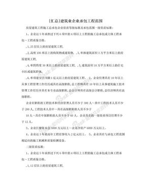 [汇总]建筑业企业承包工程范围.doc