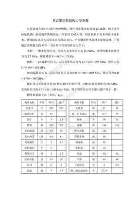 贝雷梁拼装结构力学参数.doc