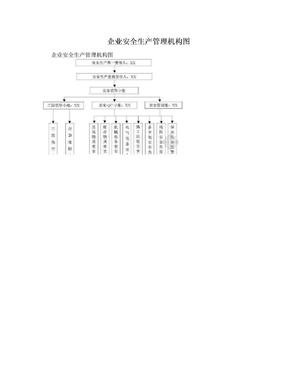 企业安全生产管理机构图.doc