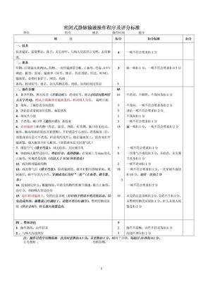 密闭式静脉输液操作流程 及评分标准10[2].22.doc