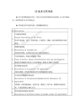 CE技术文件(详细).doc