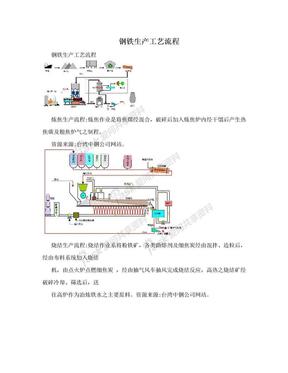 钢铁生产工艺流程.doc