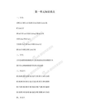 鲁教版语文五年级下册各单元重点.doc
