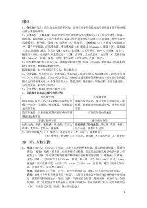 环境工程微生物学期末复习资料.doc