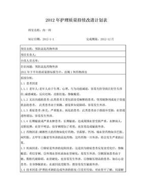 护理持续质量改进计划表2012.doc