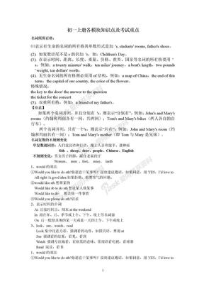 外研版初中英语各册知识点(外研版).doc
