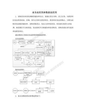 业务流程图和数据流程图.doc