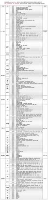 2010年司法考试复习计划一览(全).pdf