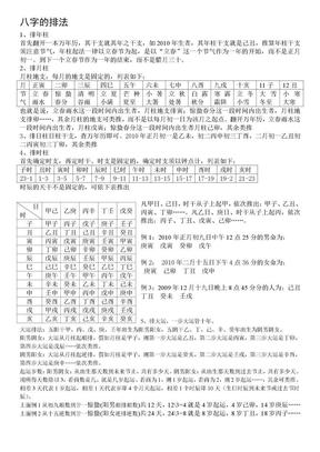 四柱八字入门顶级资料.doc