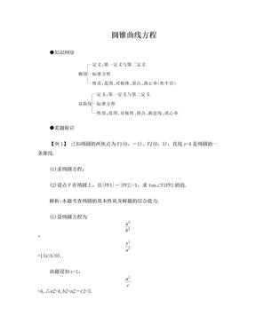 高中数学曲线方程经典习题(高二).doc